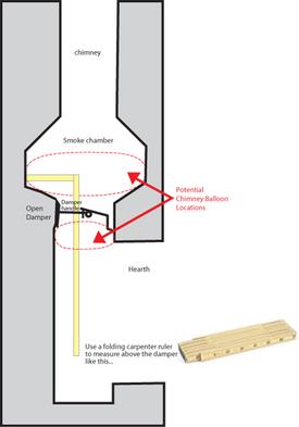 Chimney Balloon Measure Diagram